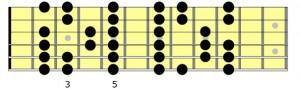 Dur-Tonleiter flächendeckend (Beispiel G-Dur)