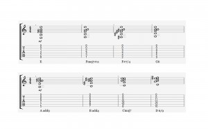 Open String Voicings E-Typ