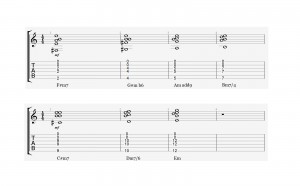 Open String Voicings, Moll-Typ