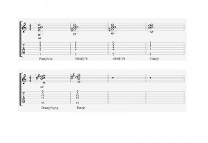 Open String Voicings Major