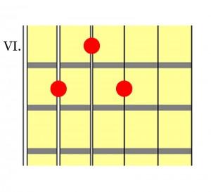 E7-Voicing