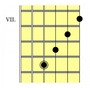 Cmaj7 Chord of the Week #15
